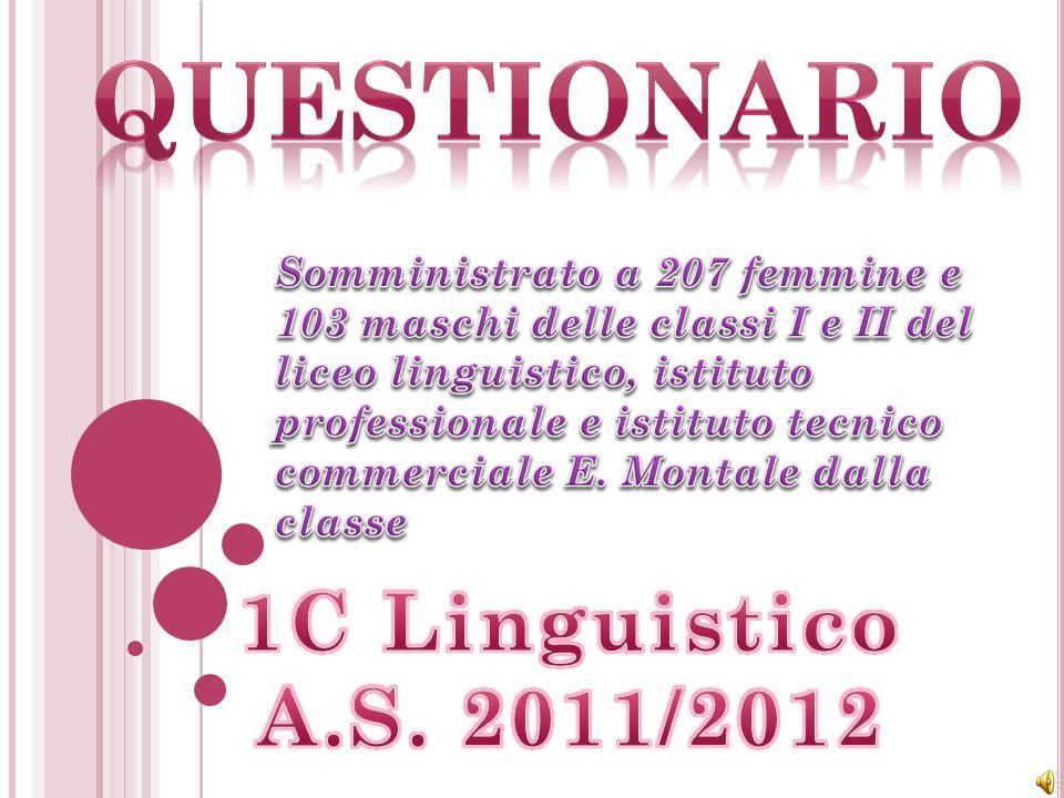 questionario 1C Linguistico A.S. 2011/2012