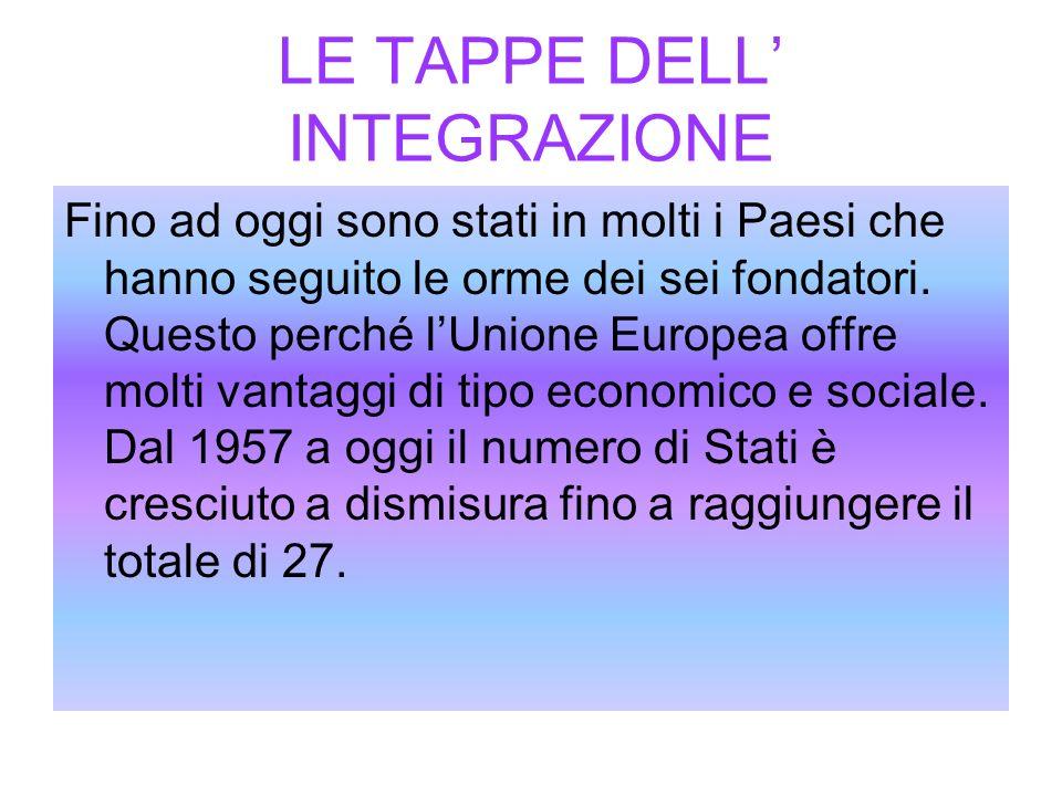 LE TAPPE DELL' INTEGRAZIONE