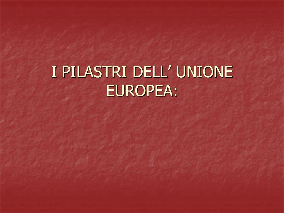 I PILASTRI DELL' UNIONE EUROPEA: