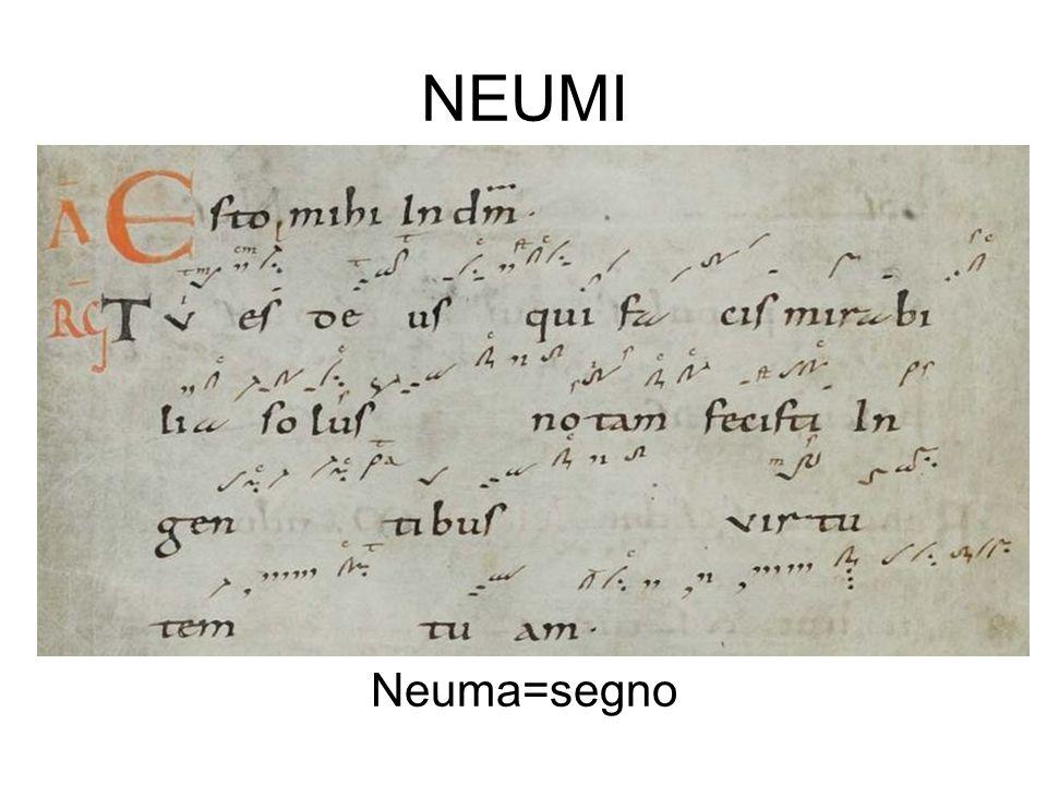 NEUMI Neuma=segno