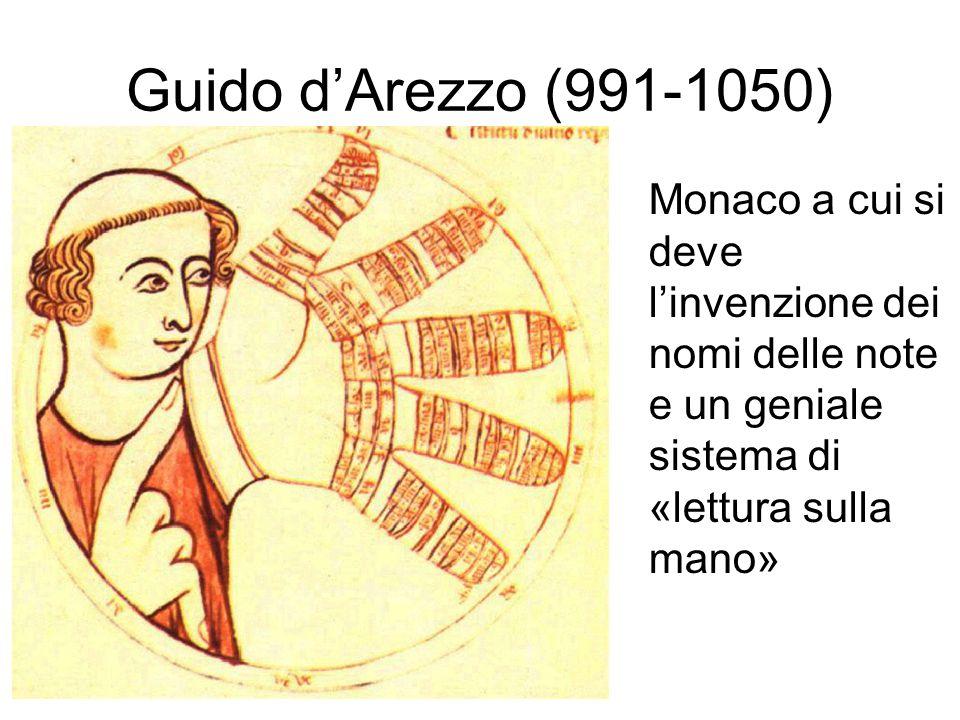 Guido d'Arezzo (991-1050) Monaco a cui si deve l'invenzione dei nomi delle note e un geniale sistema di «lettura sulla mano»