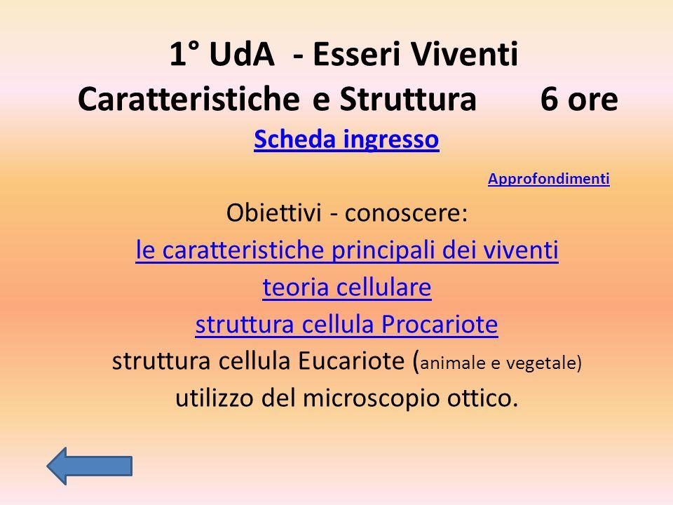 1° UdA - Esseri Viventi Caratteristiche e Struttura 6 ore