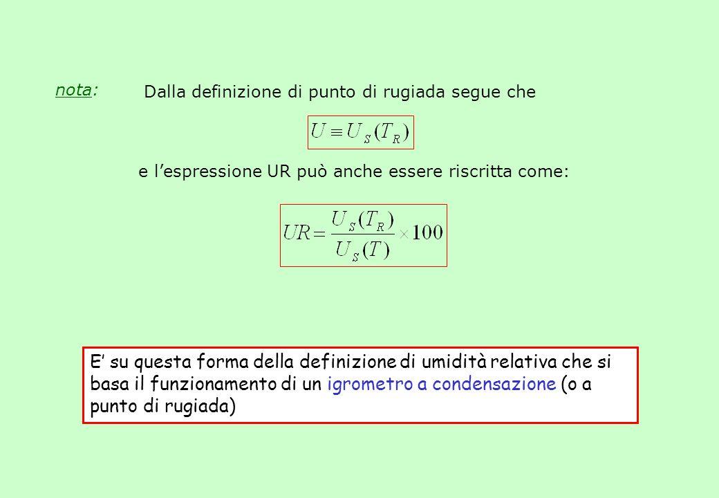 nota:Dalla definizione di punto di rugiada segue che. e l'espressione UR può anche essere riscritta come: