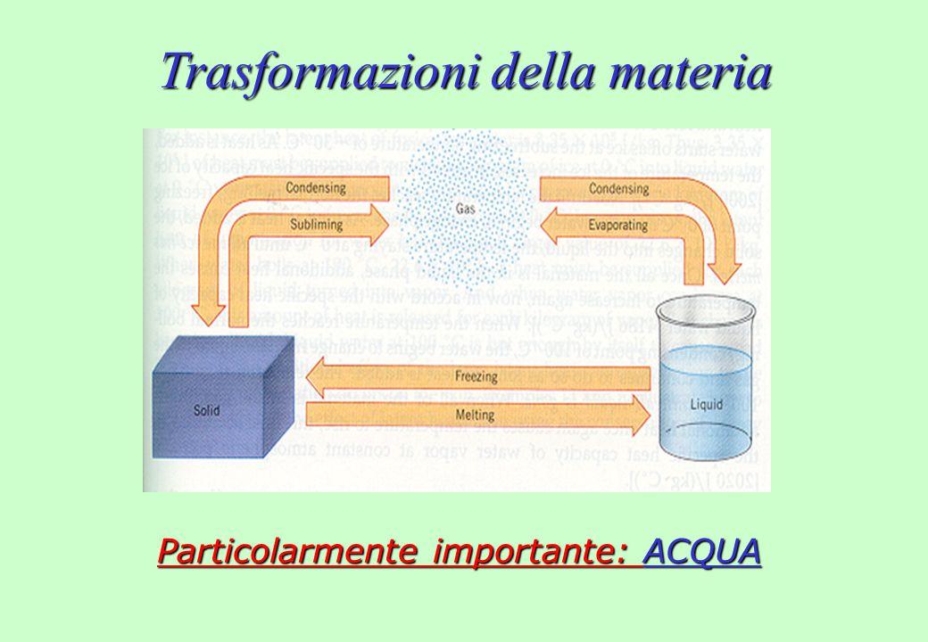 Trasformazioni della materia