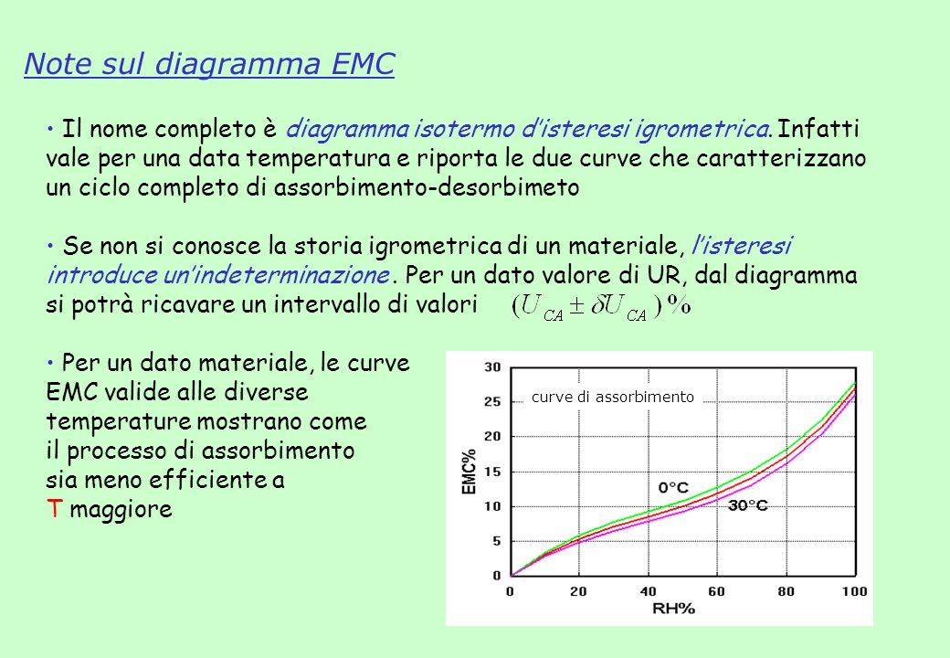 Note sul diagramma EMC