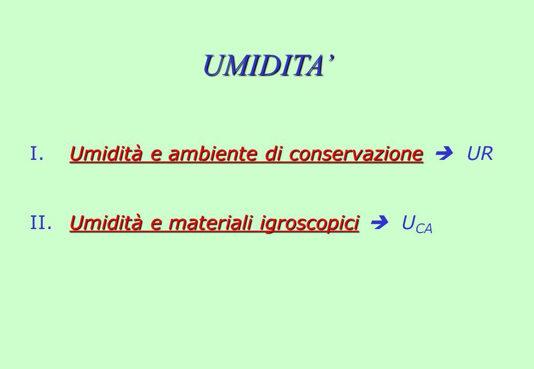 UMIDITA' Umidità e ambiente di conservazione  UR