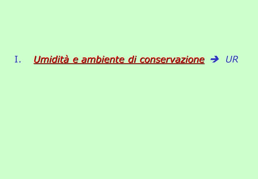 Umidità e ambiente di conservazione  UR