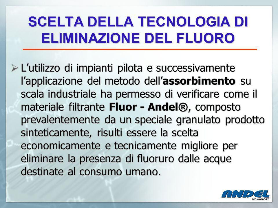 SCELTA DELLA TECNOLOGIA DI ELIMINAZIONE DEL FLUORO