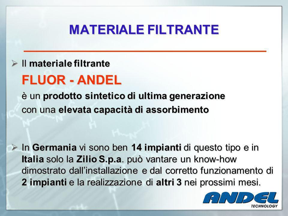 MATERIALE FILTRANTE Il materiale filtrante FLUOR - ANDEL