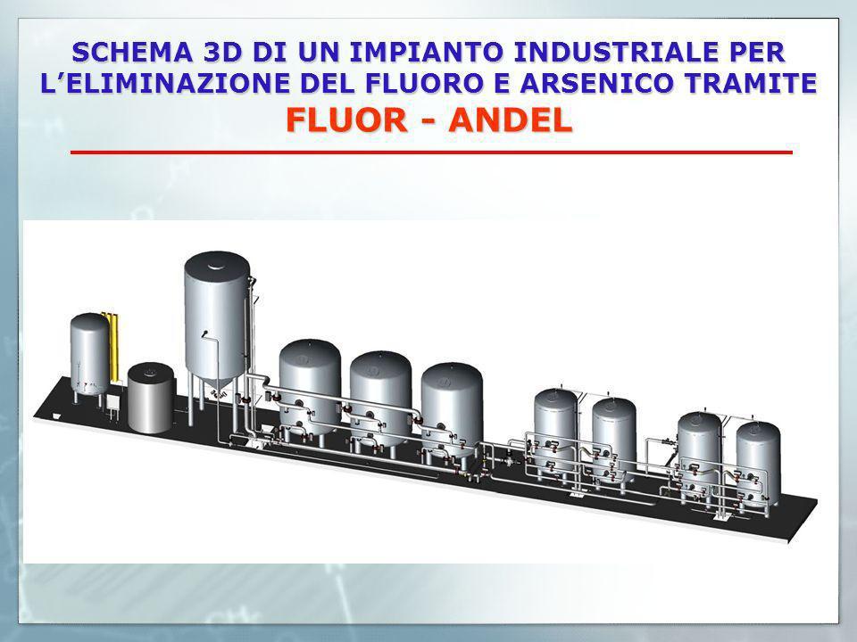 SCHEMA 3D DI UN IMPIANTO INDUSTRIALE PER L'ELIMINAZIONE DEL FLUORO E ARSENICO TRAMITE FLUOR - ANDEL