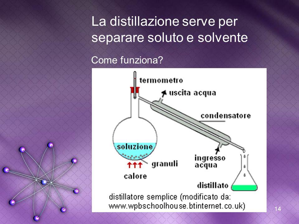 La distillazione serve per separare soluto e solvente