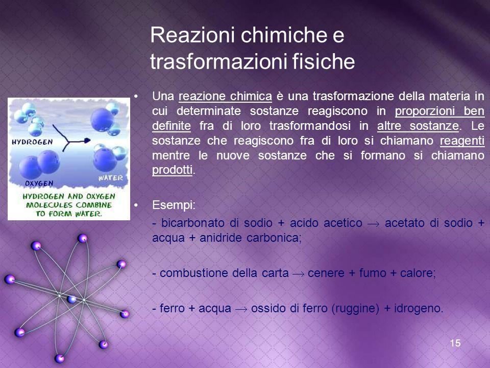 Reazioni chimiche e trasformazioni fisiche