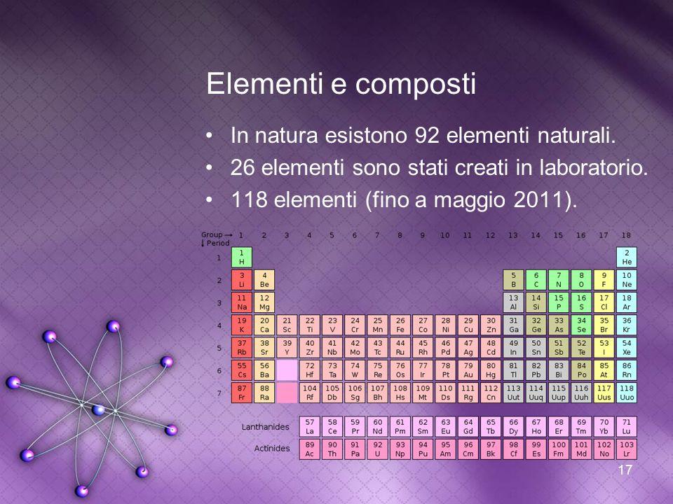 Elementi e composti In natura esistono 92 elementi naturali.