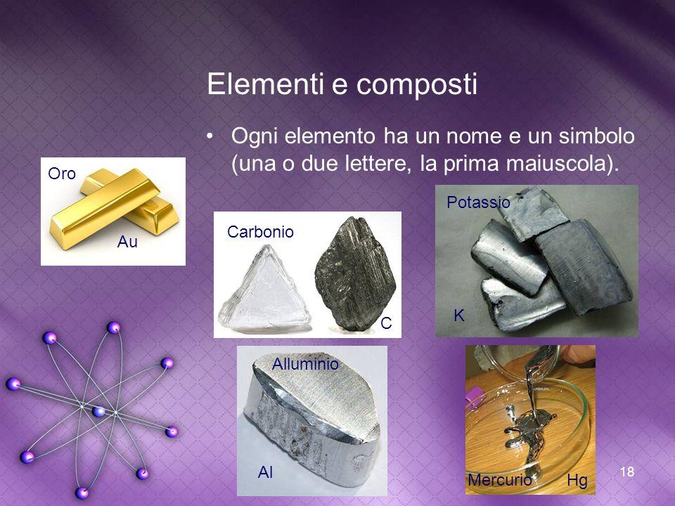 Elementi e composti Ogni elemento ha un nome e un simbolo (una o due lettere, la prima maiuscola). Oro.