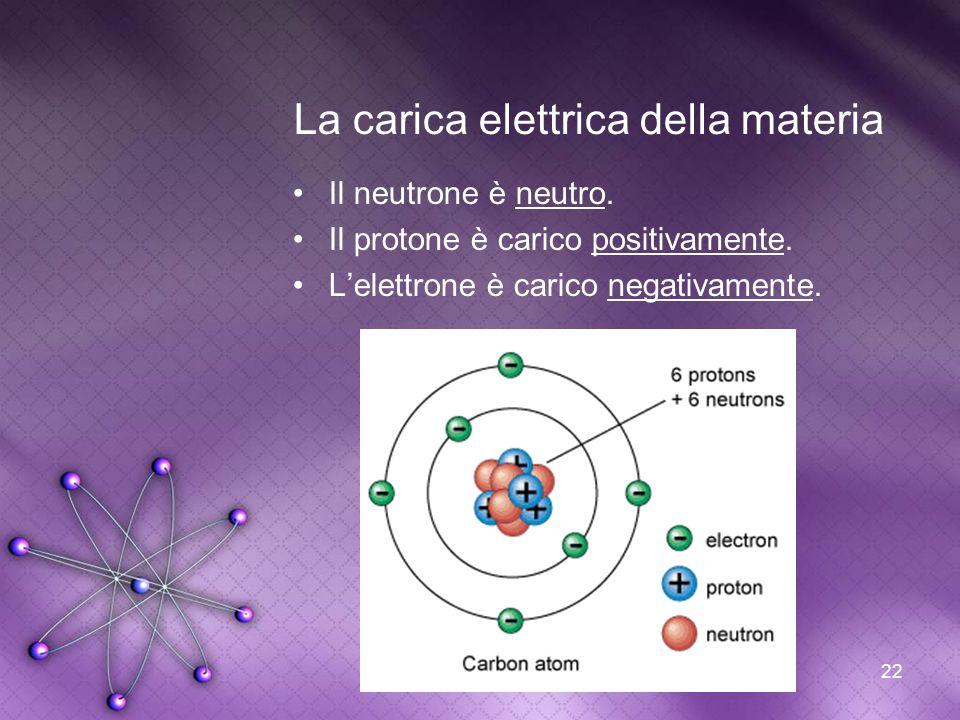 La carica elettrica della materia
