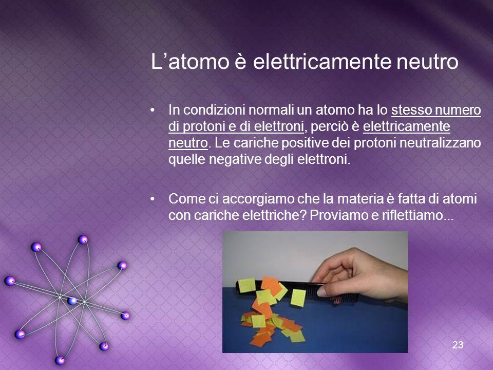 L'atomo è elettricamente neutro