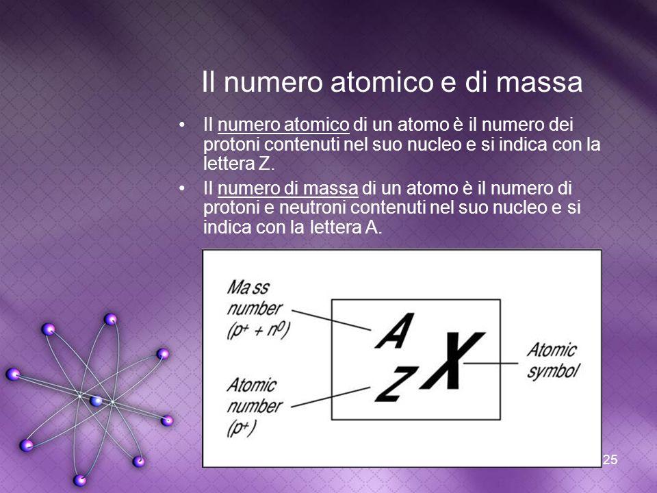 Il numero atomico e di massa