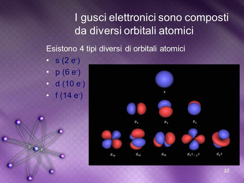 I gusci elettronici sono composti da diversi orbitali atomici