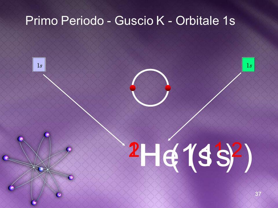 Primo Periodo - Guscio K - Orbitale 1s