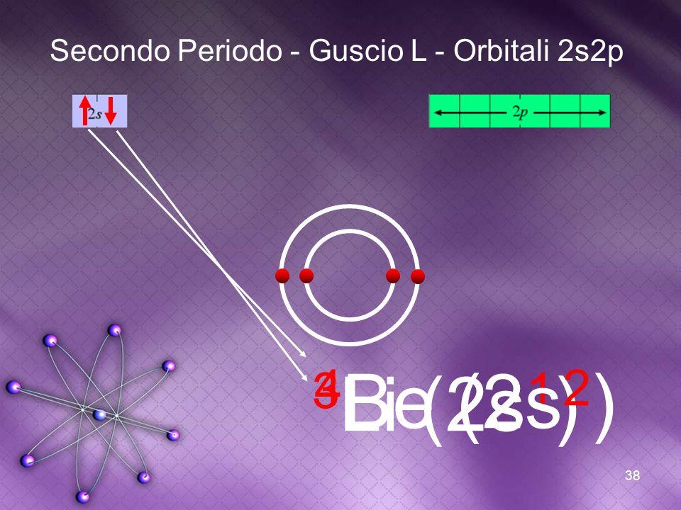 Secondo Periodo - Guscio L - Orbitali 2s2p