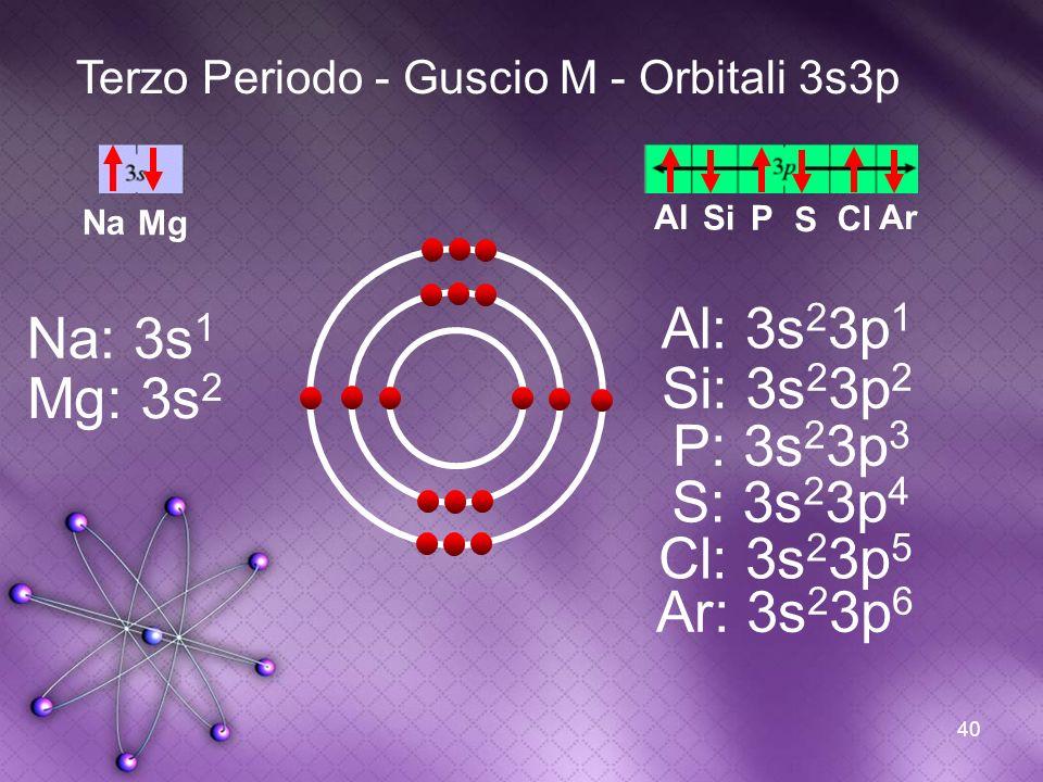 Al: 3s23p1 Na: 3s1 Si: 3s23p2 Mg: 3s2 P: 3s23p3 S: 3s23p4 Cl: 3s23p5