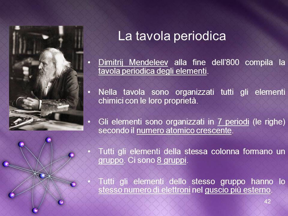 La tavola periodica Dimitrij Mendeleev alla fine dell'800 compila la tavola periodica degli elementi.