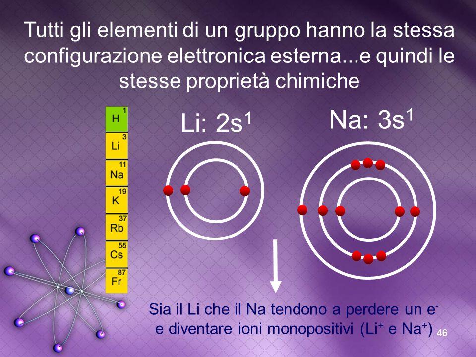 Tutti gli elementi di un gruppo hanno la stessa configurazione elettronica esterna...e quindi le stesse proprietà chimiche