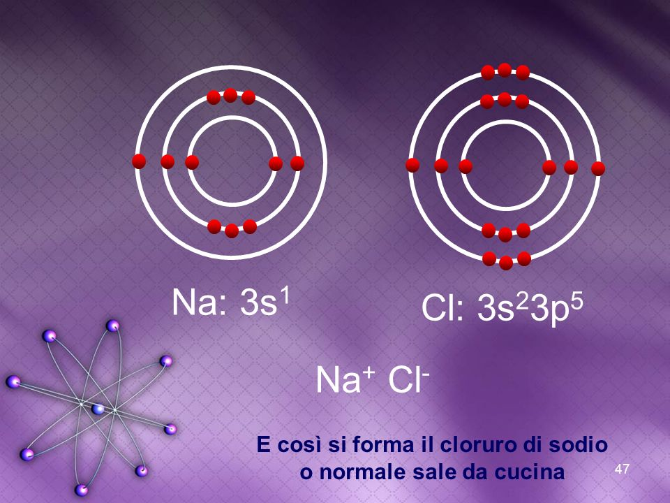 E così si forma il cloruro di sodio o normale sale da cucina