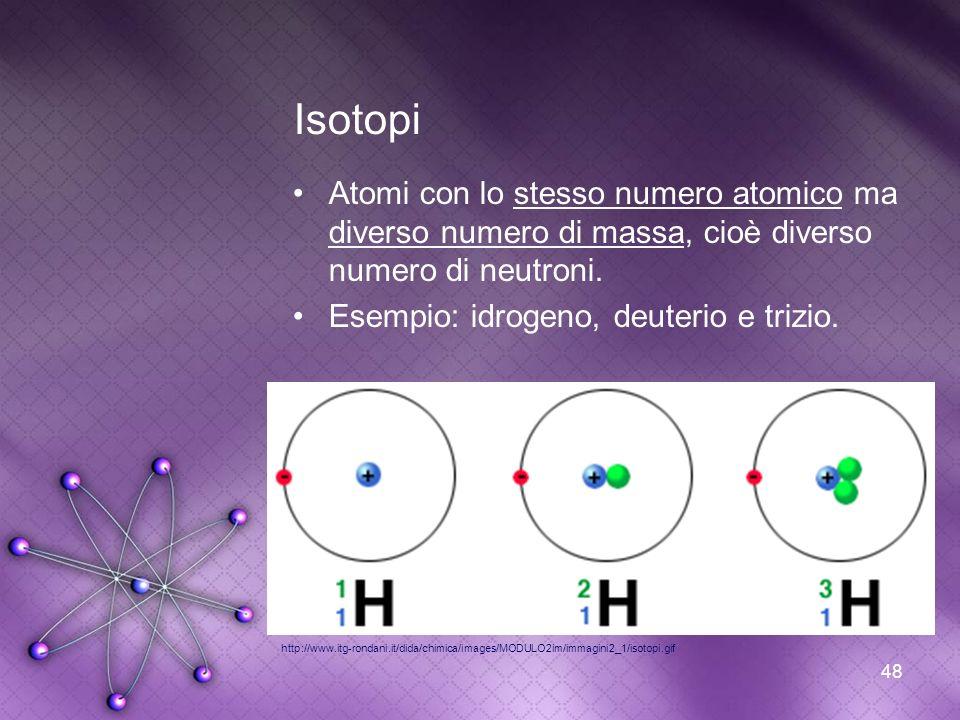 Isotopi Atomi con lo stesso numero atomico ma diverso numero di massa, cioè diverso numero di neutroni.