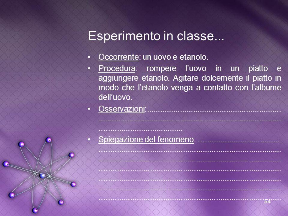 Esperimento in classe... Occorrente: un uovo e etanolo.