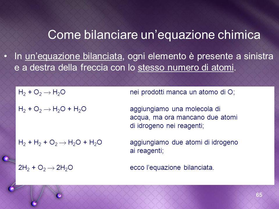 Come bilanciare un'equazione chimica