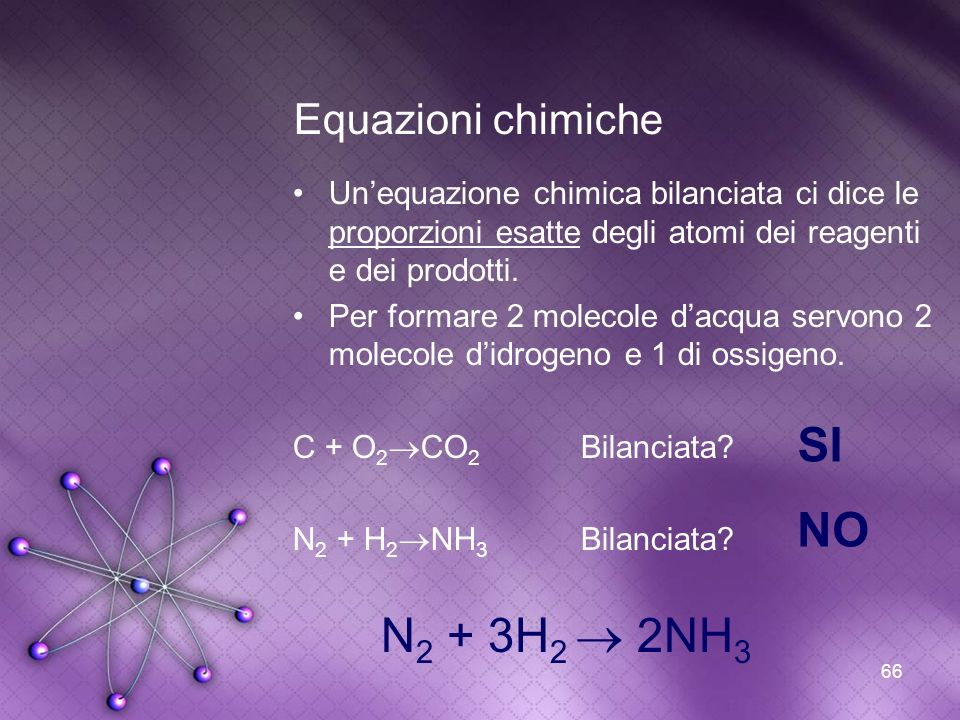 SI NO N2 + 3H2  2NH3 Equazioni chimiche
