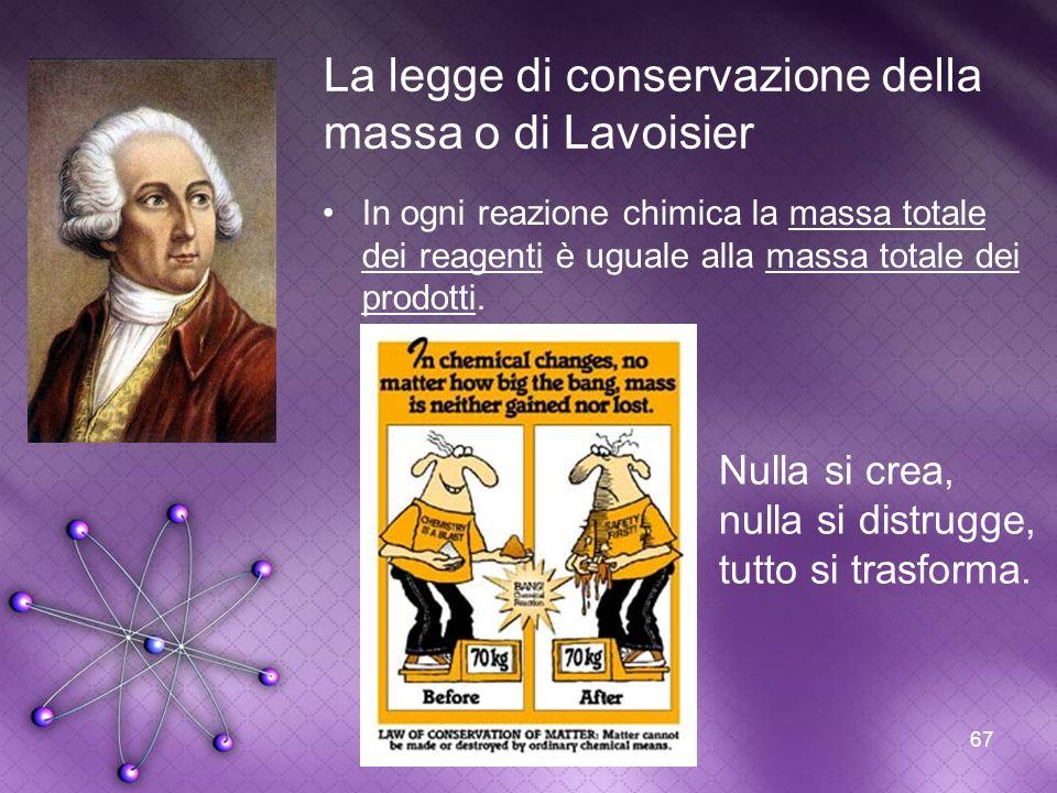 La legge di conservazione della massa o di Lavoisier