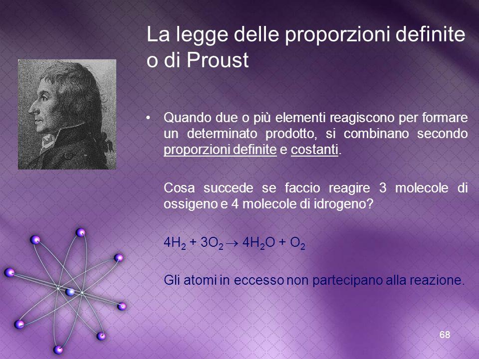 La legge delle proporzioni definite o di Proust