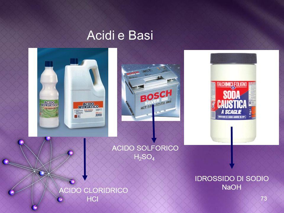 Acidi e Basi ACIDO SOLFORICO H2SO4 IDROSSIDO DI SODIO NaOH