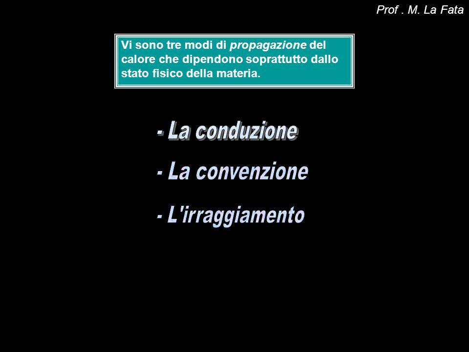 Prof . M. La Fata Vi sono tre modi di propagazione del calore che dipendono soprattutto dallo stato fisico della materia.