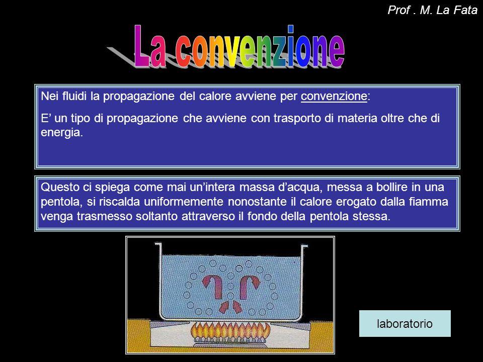 La convenzione Prof . M. La Fata