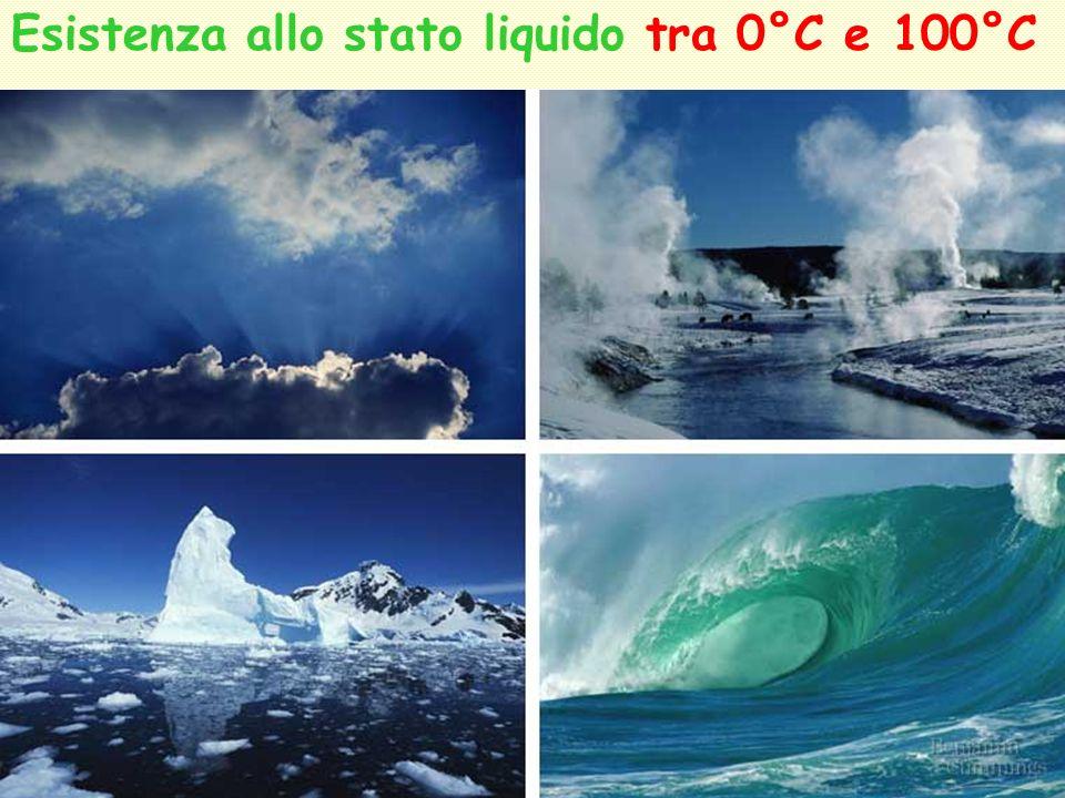 Esistenza allo stato liquido tra 0°C e 100°C
