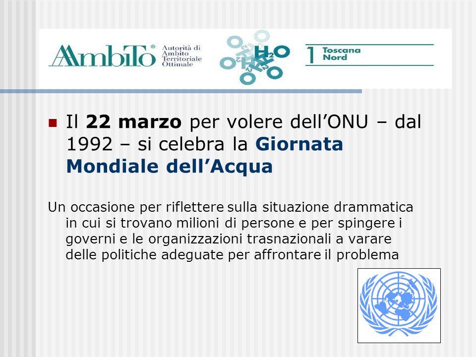 Il 22 marzo per volere dell'ONU – dal 1992 – si celebra la Giornata Mondiale dell'Acqua