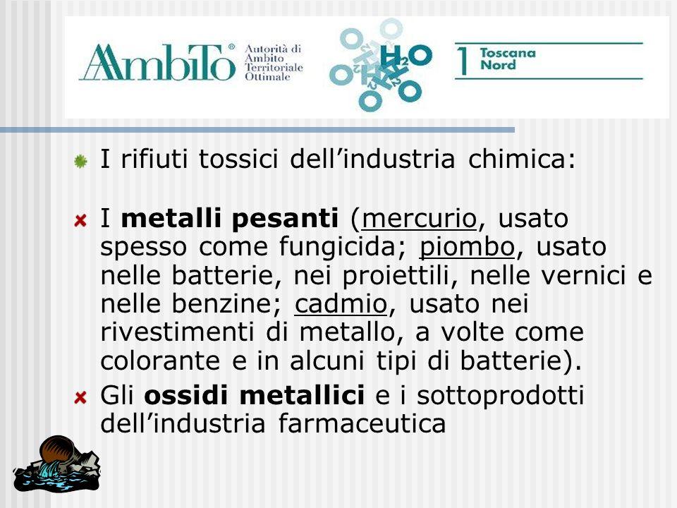 I rifiuti tossici dell'industria chimica: