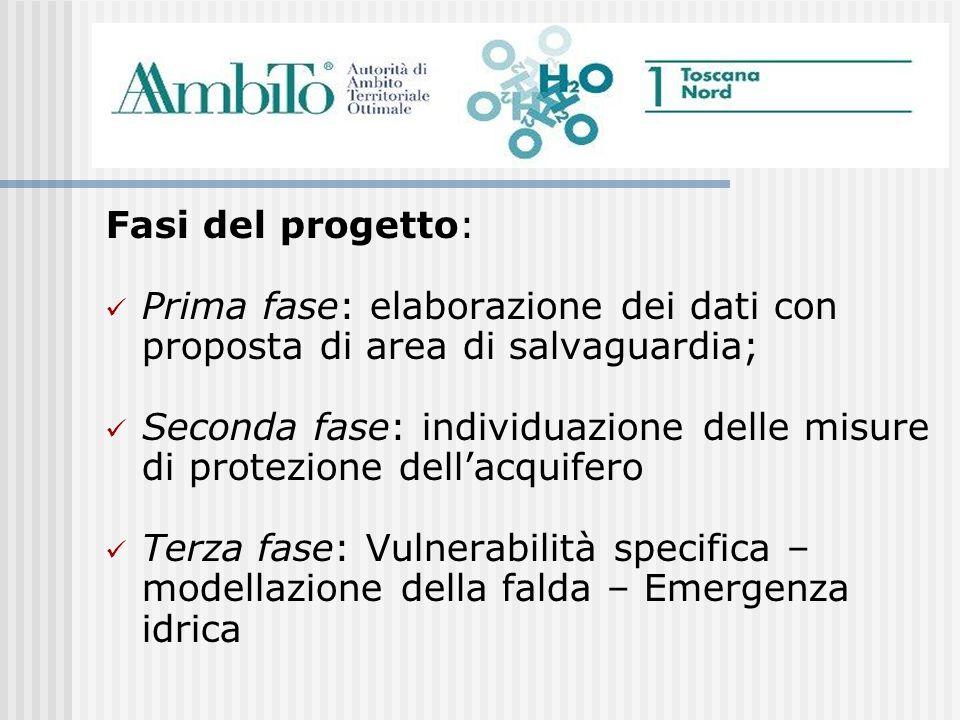 Fasi del progetto:Prima fase: elaborazione dei dati con proposta di area di salvaguardia;