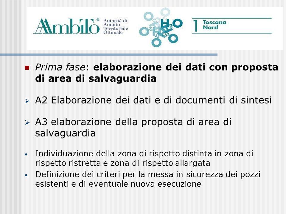 Prima fase: elaborazione dei dati con proposta di area di salvaguardia