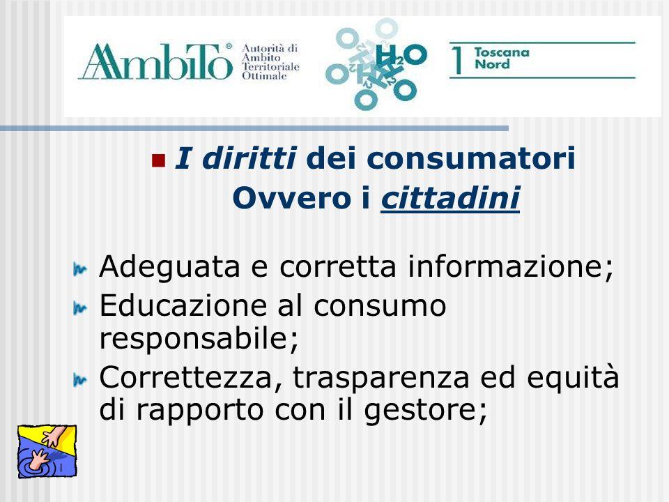 I diritti dei consumatori