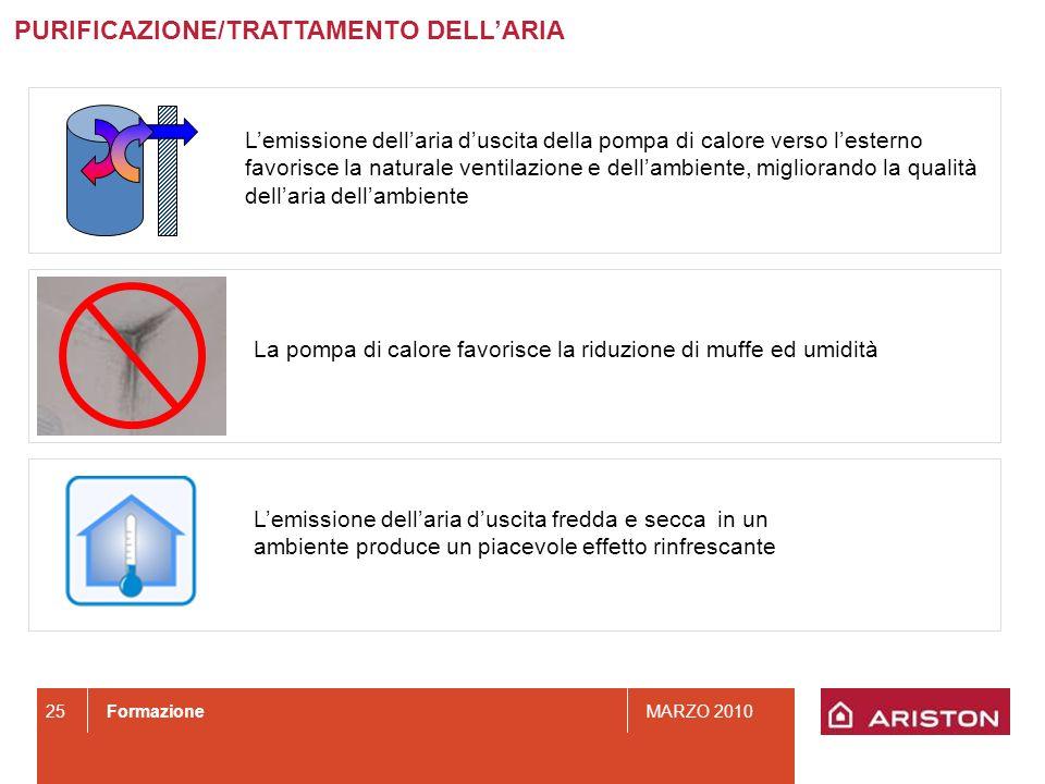 PURIFICAZIONE/TRATTAMENTO DELL'ARIA