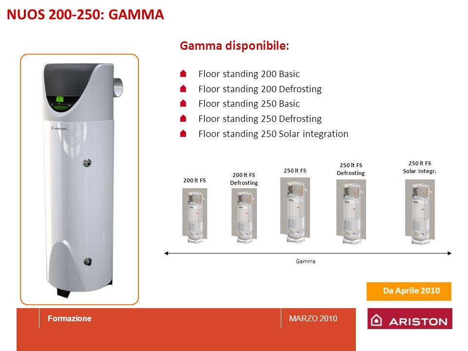 NUOS 200-250: GAMMA Gamma disponibile: Floor standing 200 Basic