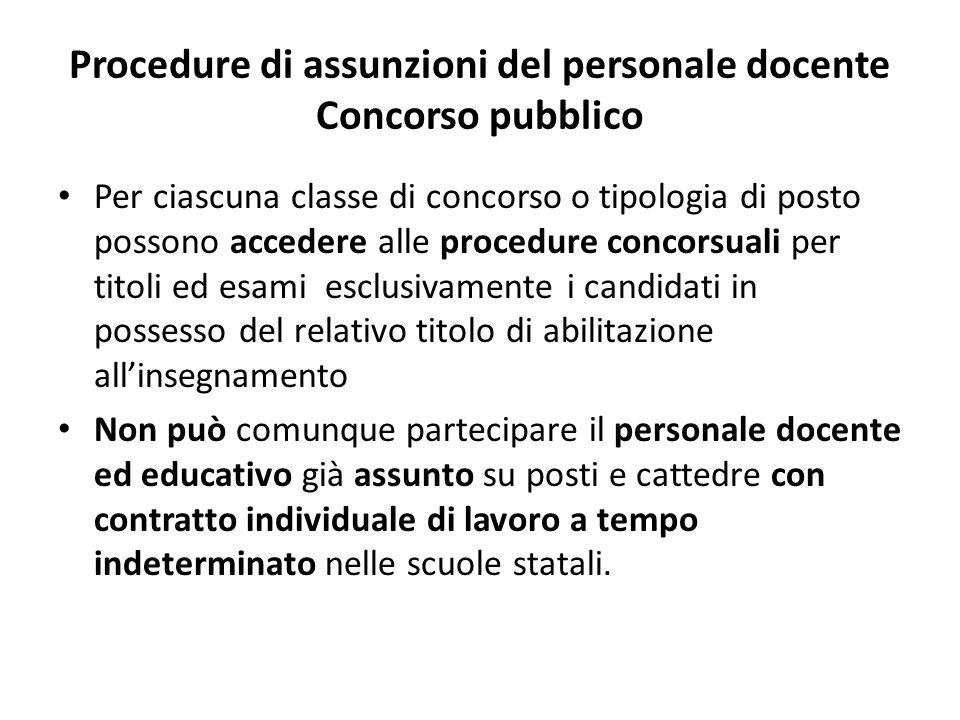 Procedure di assunzioni del personale docente Concorso pubblico
