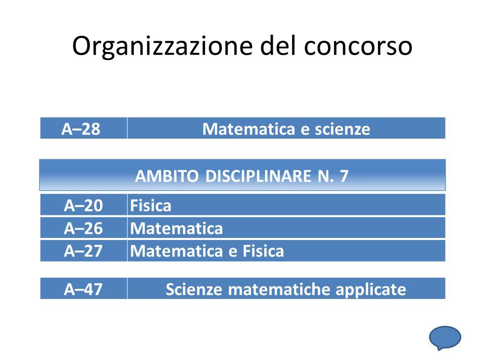 Organizzazione del concorso