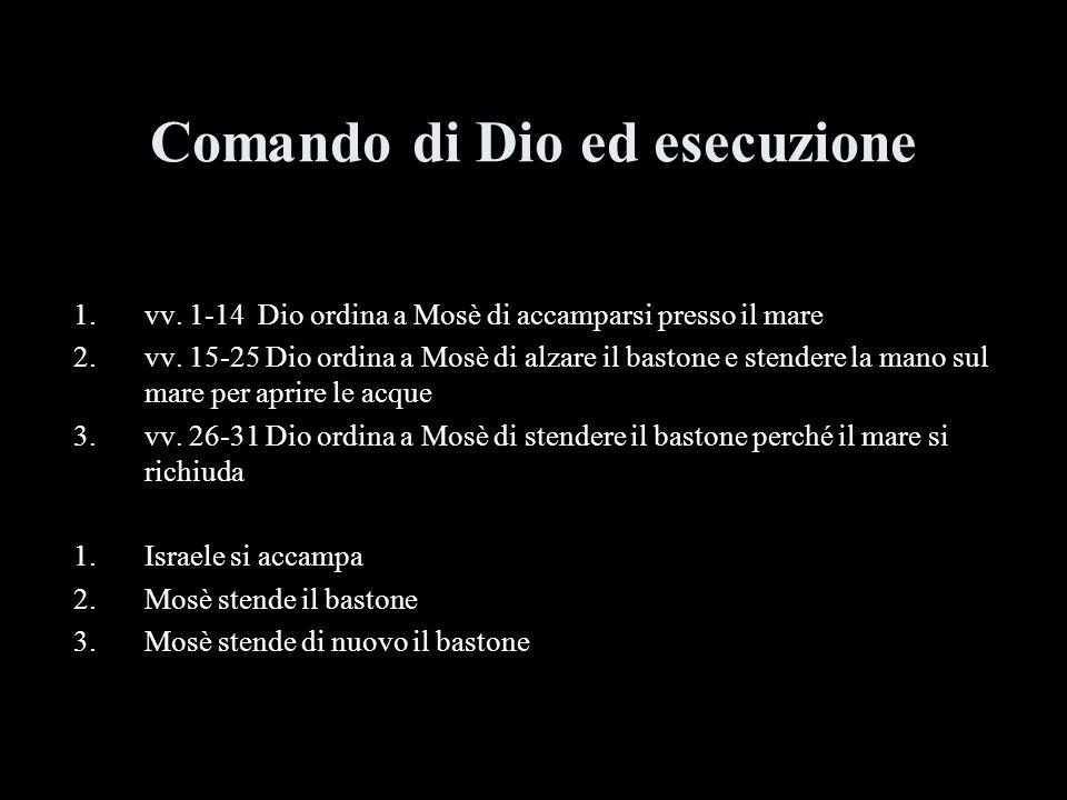 Comando di Dio ed esecuzione