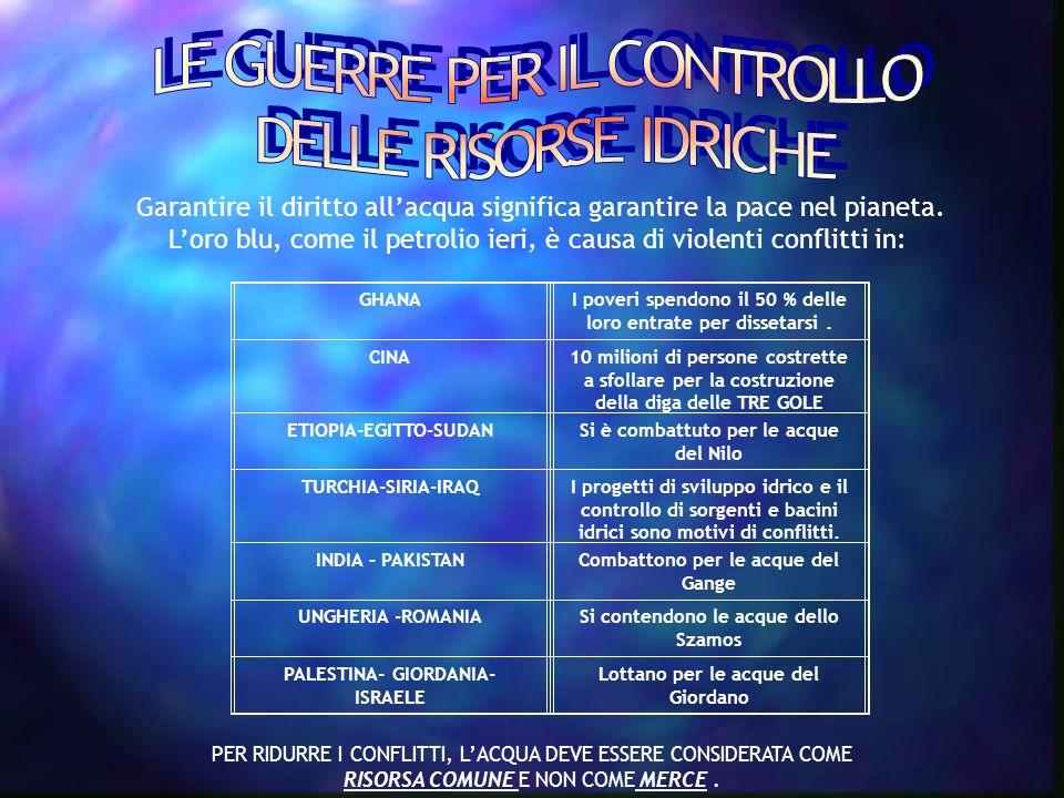 LE GUERRE PER IL CONTROLLO DELLE RISORSE IDRICHE