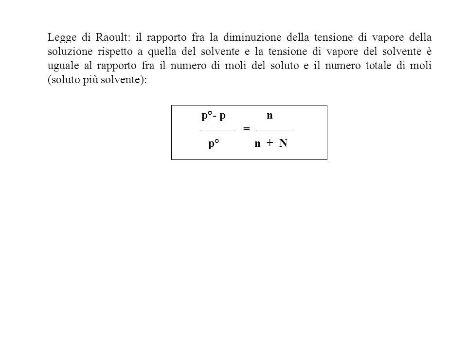 Legge di Raoult: il rapporto fra la diminuzione della tensione di vapore della soluzione rispetto a quella del solvente e la tensione di vapore del solvente è uguale al rapporto fra il numero di moli del soluto e il numero totale di moli (soluto più solvente):